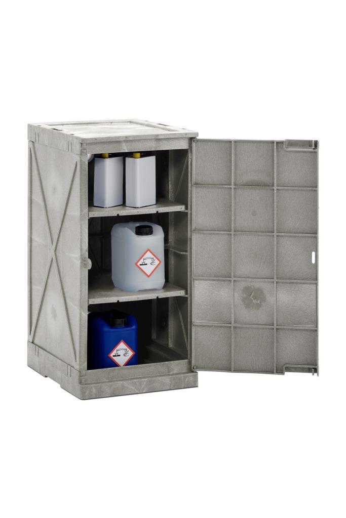 Umweltschränke und Chemikalienschränke bieten Sicherheit